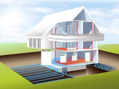 Géothermie individuelle : comment ça marche ?