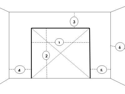 Dimensions d'une porte de garage : hauteur et largeur