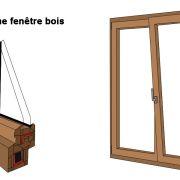 Fenêtre bois : comment bien la choisir?