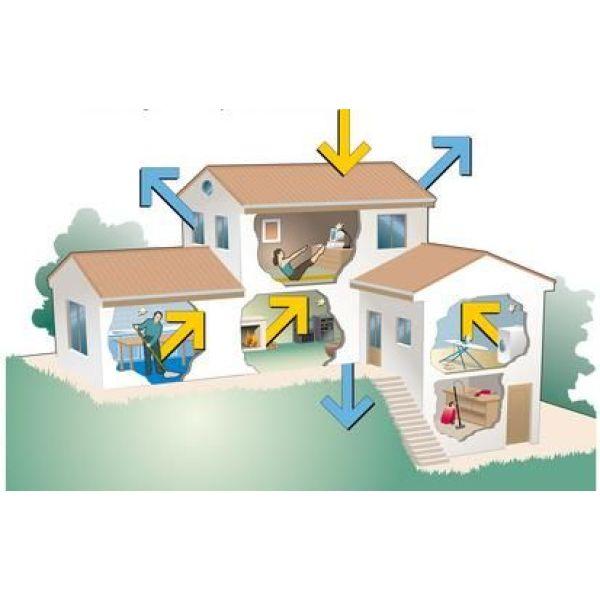 dossier comment bien isoler sa maison tout les. Black Bedroom Furniture Sets. Home Design Ideas