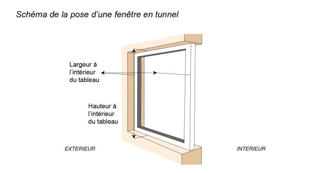 Schéma de la pose en tunnel d'une fenêtre