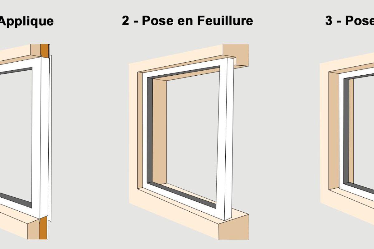 Quelles Sont Les Différents Types De Bois pose fenêtre : les différents types (applique, feuillure ou