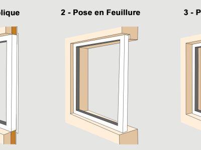 Pose fenêtre : les différents types