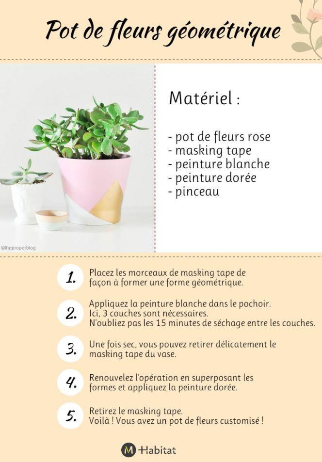 DIY : customiser un pot de fleurs pour le rendre tendance !© M-Habitat